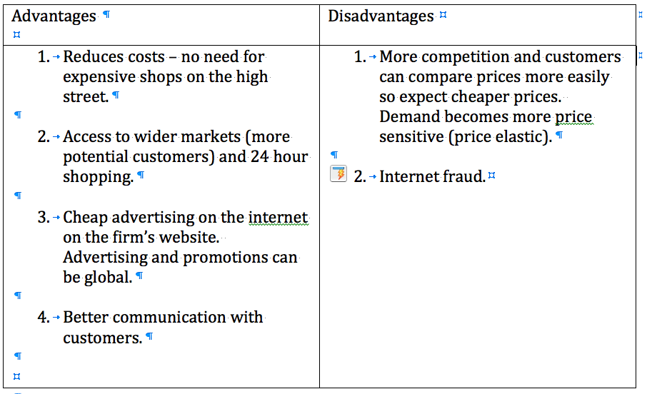 essay on internet advantages