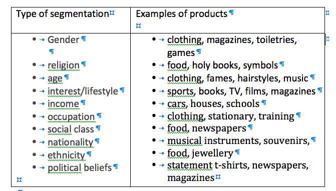 nike target market segmentation